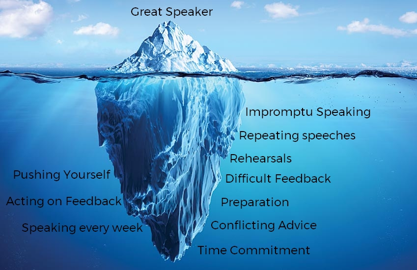 The ingredients to becoming a great speaker are hidden in the invisible part of the iceberg
